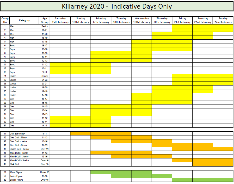 2020 all irelands indicative timetable